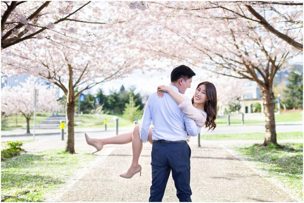 Dating UBC